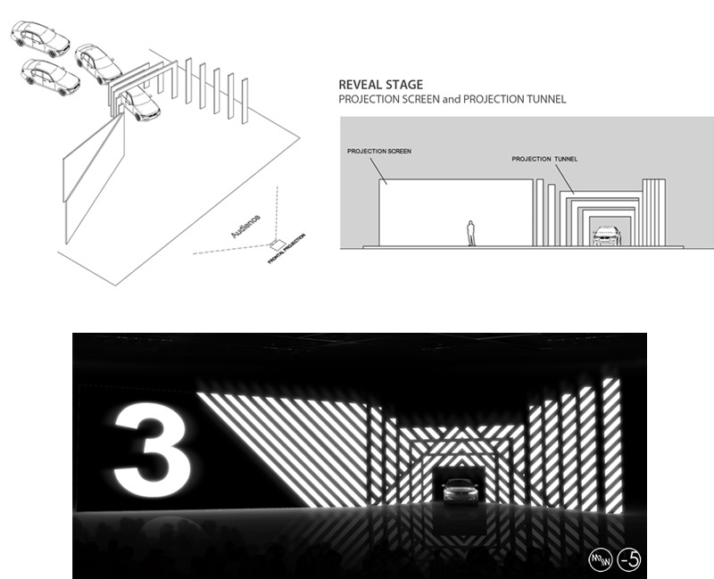 Type Stage Design And 3d
